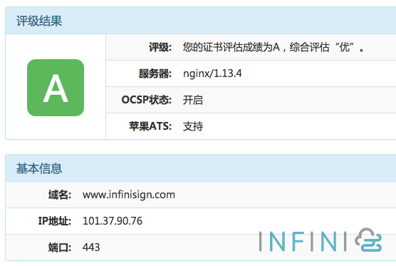 apple ats scan res