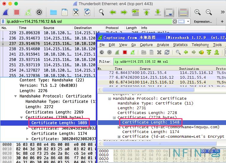 ecc certificate vs rsa certificate